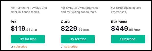 SEMRush's pricing plans