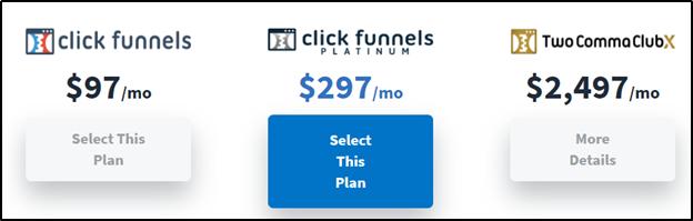 ClickFunnels' pricing plans