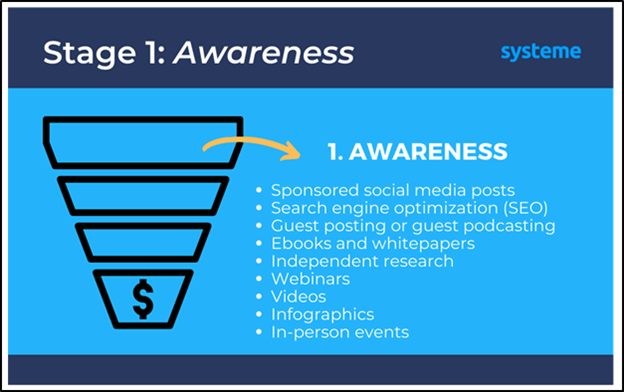 Stage 1 of a sales funnel: Awareness
