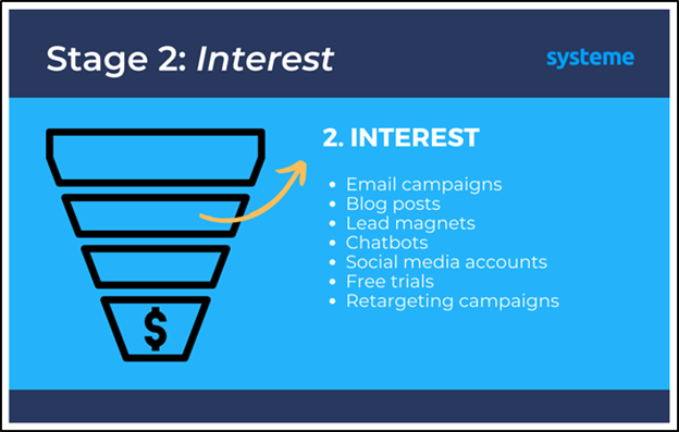 Stage 2 of a sales funnel: Interest