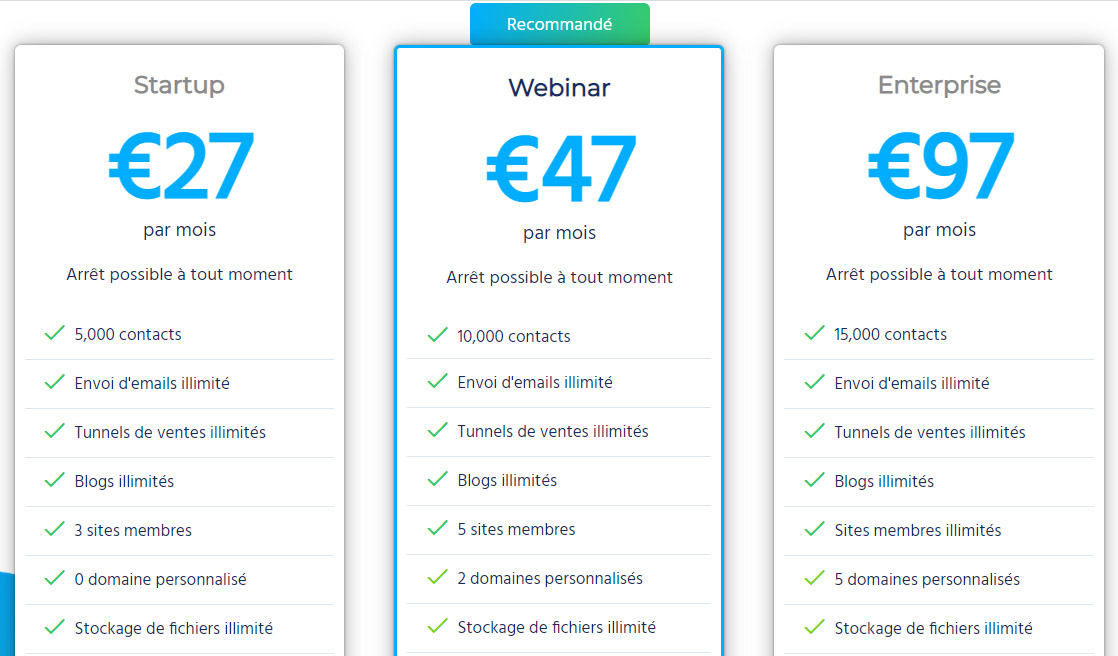 tarif systeme io devenir formateur en ligne